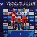 Dansk EM sølv og -bronze i U23 scratch